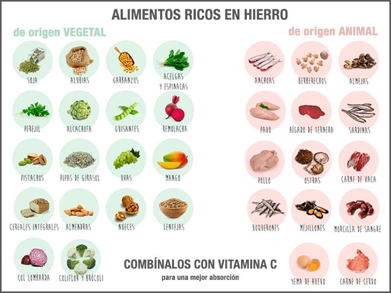 Herbovita complementos alimenticios diet tica y salud - Alimentos que contengan hierro para embarazadas ...